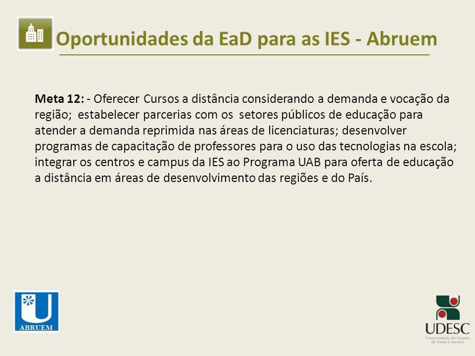 Oportunidades da EaD para as IES - Abruem Meta 12: - Oferecer Cursos a distância considerando a demanda e vocação da região; estabelecer parcerias com