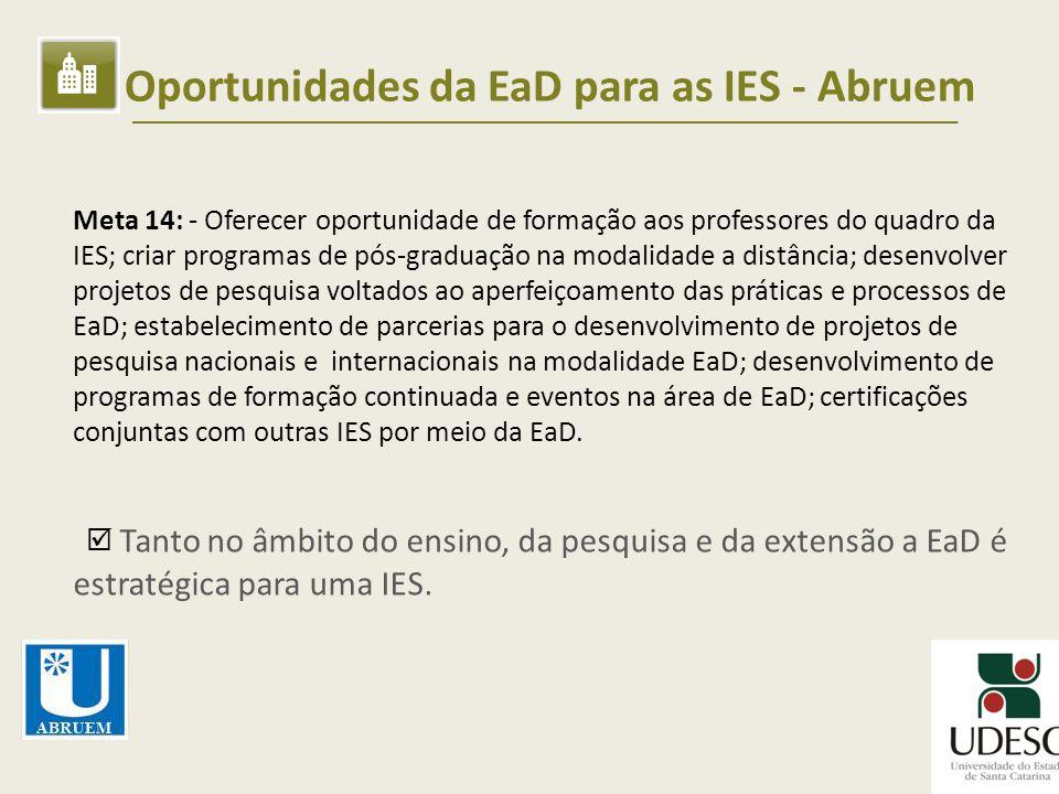 Oportunidades da EaD para as IES - Abruem Meta 14: - Oferecer oportunidade de formação aos professores do quadro da IES; criar programas de pós-graduação na modalidade a distância; desenvolver projetos de pesquisa voltados ao aperfeiçoamento das práticas e processos de EaD; estabelecimento de parcerias para o desenvolvimento de projetos de pesquisa nacionais e internacionais na modalidade EaD; desenvolvimento de programas de formação continuada e eventos na área de EaD; certificações conjuntas com outras IES por meio da EaD.