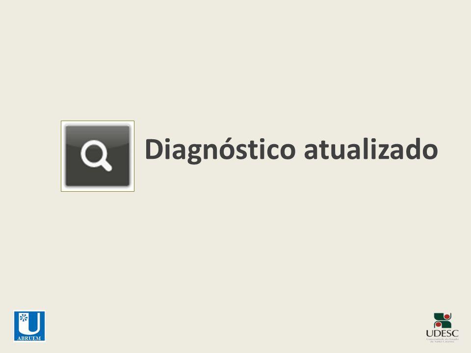 Diagnóstico atualizado