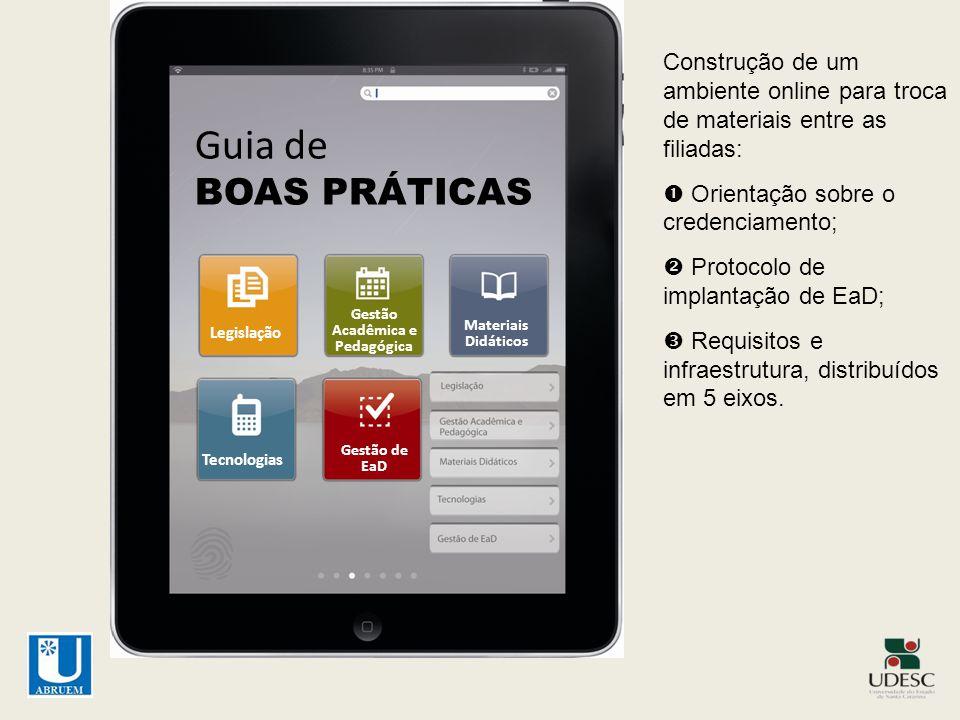 Guia de BOAS PRÁTICAS Legislação Gestão Acadêmica e Pedagógica Materiais Didáticos Gestão de EaD Tecnologias Construção de um ambiente online para tro