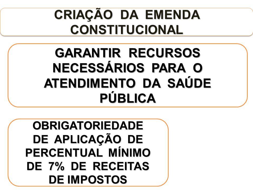 GARANTIR RECURSOS NECESSÁRIOS PARA O ATENDIMENTO DA SAÚDE PÚBLICA CRIAÇÃO DA EMENDA CONSTITUCIONAL OBRIGATORIEDADE DE APLICAÇÃO DE PERCENTUAL MÍNIMO DE 7% DE RECEITAS DE IMPOSTOS