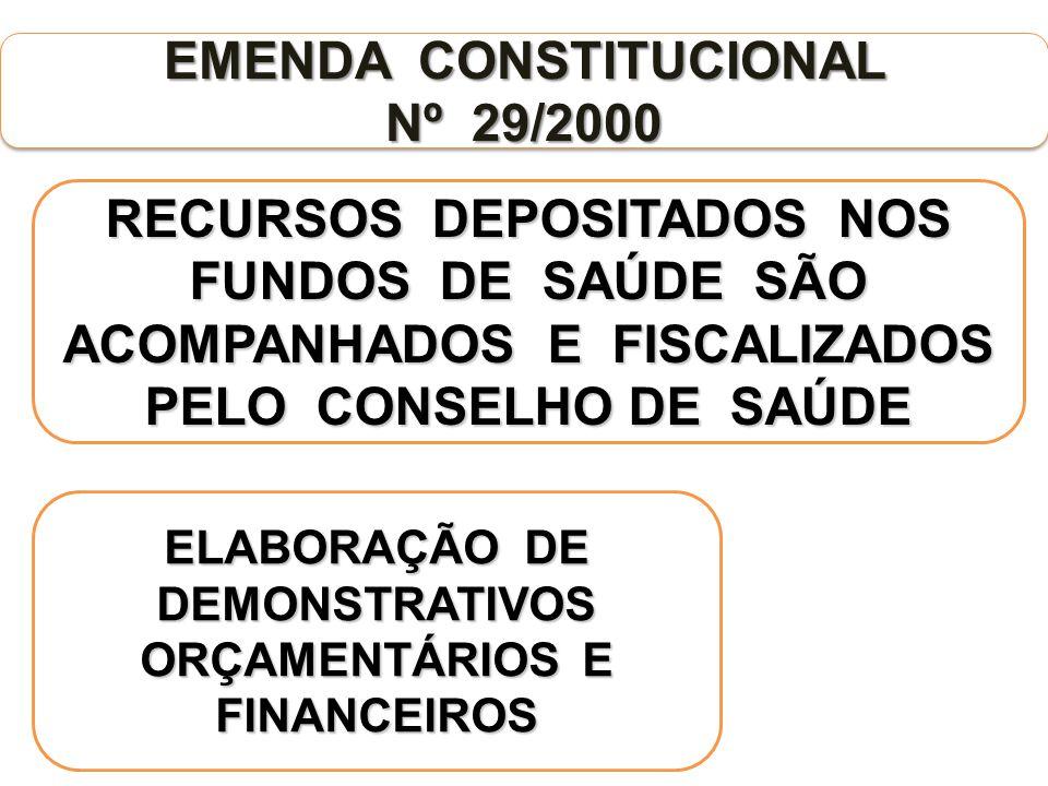 RECURSOS DEPOSITADOS NOS FUNDOS DE SAÚDE SÃO ACOMPANHADOS E FISCALIZADOS PELO CONSELHO DE SAÚDE EMENDA CONSTITUCIONAL Nº 29/2000 EMENDA CONSTITUCIONAL Nº 29/2000 ELABORAÇÃO DE DEMONSTRATIVOS ORÇAMENTÁRIOS E FINANCEIROS