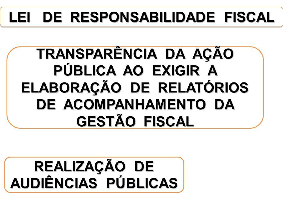 LEI DE RESPONSABILIDADE FISCAL TRANSPARÊNCIA DA AÇÃO PÚBLICA AO EXIGIR A ELABORAÇÃO DE RELATÓRIOS DE ACOMPANHAMENTO DA GESTÃO FISCAL REALIZAÇÃO DE AUDIÊNCIAS PÚBLICAS