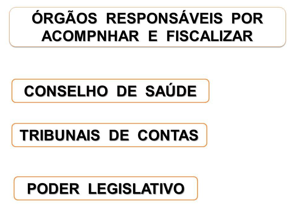 ÓRGÃOS RESPONSÁVEIS POR ACOMPNHAR E FISCALIZAR CONSELHO DE SAÚDE PODER LEGISLATIVO TRIBUNAIS DE CONTAS