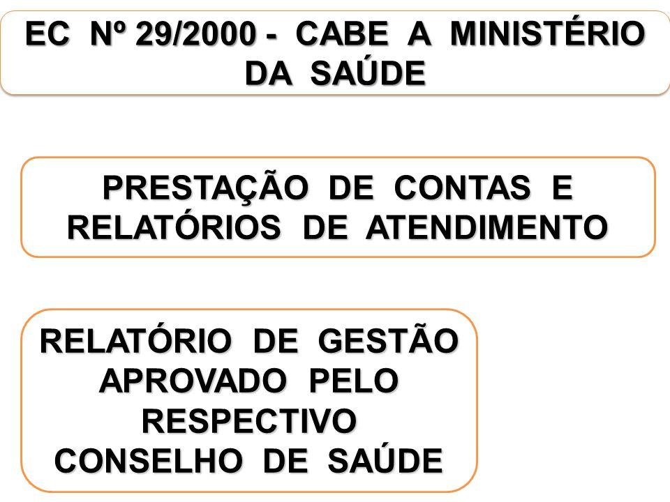 EC Nº 29/2000 - CABE A MINISTÉRIO DA SAÚDE RELATÓRIO DE GESTÃO APROVADO PELO RESPECTIVO CONSELHO DE SAÚDE PRESTAÇÃO DE CONTAS E RELATÓRIOS DE ATENDIMENTO