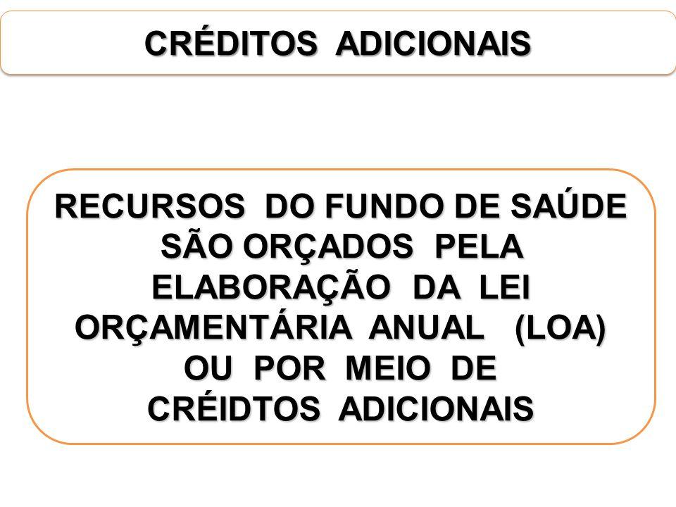 CRÉDITOS ADICIONAIS RECURSOS DO FUNDO DE SAÚDE SÃO ORÇADOS PELA ELABORAÇÃO DA LEI ORÇAMENTÁRIA ANUAL (LOA) OU POR MEIO DE CRÉIDTOS ADICIONAIS
