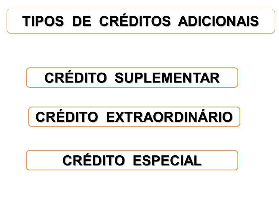 TIPOS DE CRÉDITOS ADICIONAIS CRÉDITO SUPLEMENTAR CRÉDITO EXTRAORDINÁRIO CRÉDITO ESPECIAL