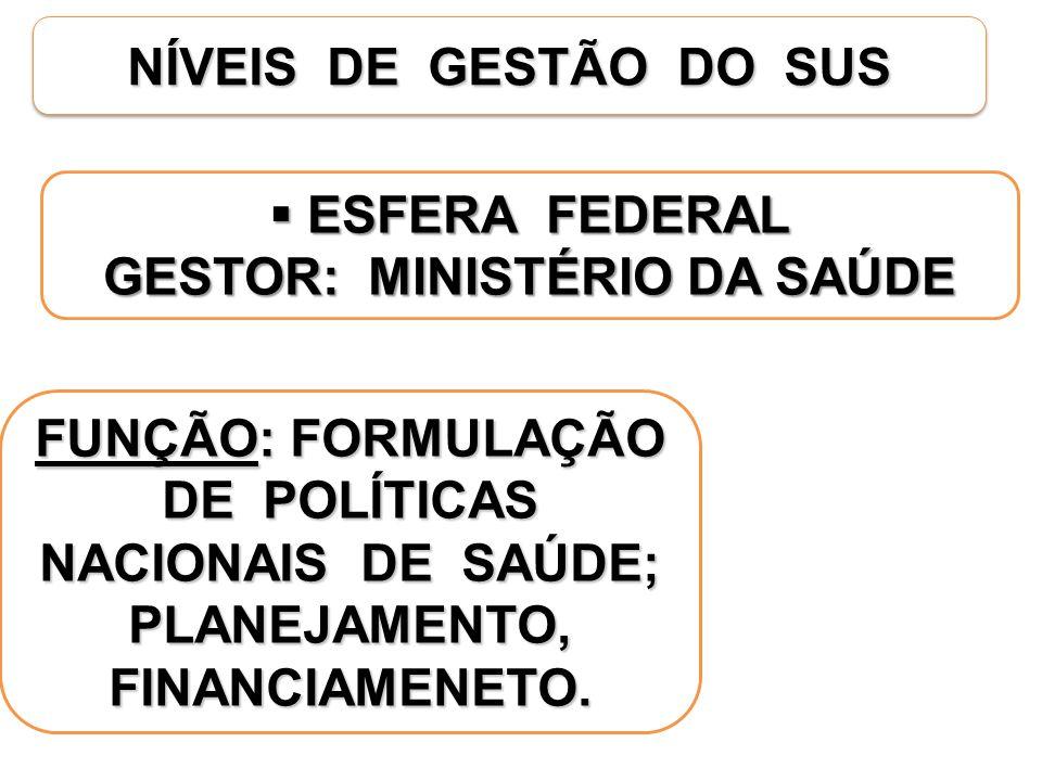 NÍVEIS DE GESTÃO DO SUS ESFERA FEDERAL ESFERA FEDERAL GESTOR: MINISTÉRIO DA SAÚDE FUNÇÃO: FORMULAÇÃO DE POLÍTICAS NACIONAIS DE SAÚDE; PLANEJAMENTO, FINANCIAMENETO.