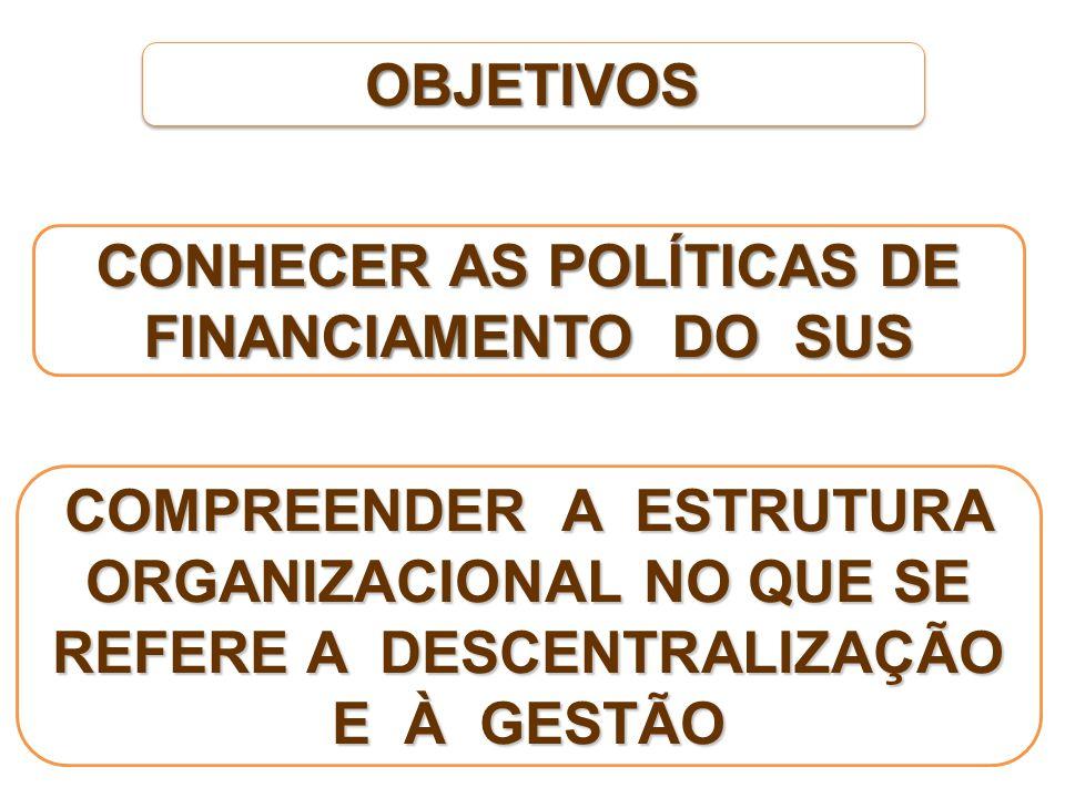 OBJETIVOSOBJETIVOS CONHECER AS POLÍTICAS DE FINANCIAMENTO DO SUS COMPREENDER A ESTRUTURA ORGANIZACIONAL NO QUE SE REFERE A DESCENTRALIZAÇÃO E À GESTÃO