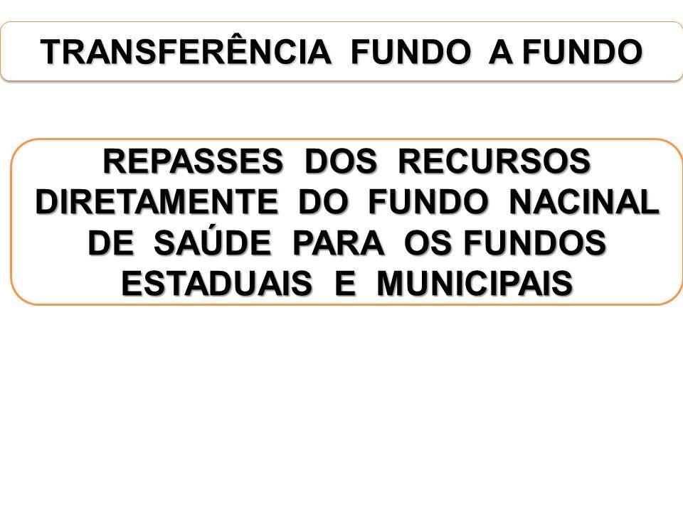 TRANSFERÊNCIA FUNDO A FUNDO REPASSES DOS RECURSOS DIRETAMENTE DO FUNDO NACINAL DE SAÚDE PARA OS FUNDOS ESTADUAIS E MUNICIPAIS