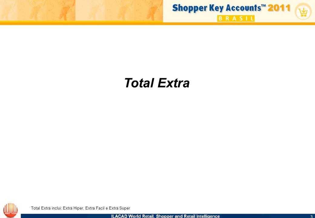 3 3 Total Extra Total Extra inclui: Extra Hiper, Extra Facil e Extra Super