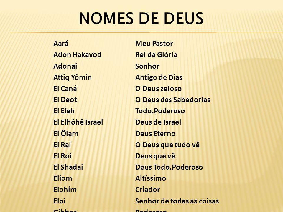 NOMES DE DEUS Aará Meu Pastor Adon HakavodRei da Glória AdonaiSenhor Attiq YôminAntigo de Dias El CanáO Deus zeloso El DeotO Deus das Sabedorias El El