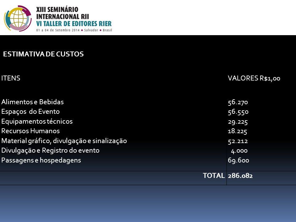 ITENSVALORES R$1,00 Alimentos e Bebidas Espaços do Evento Equipamentos técnicos Recursos Humanos Material gráfico, divulgação e sinalização Divulgação