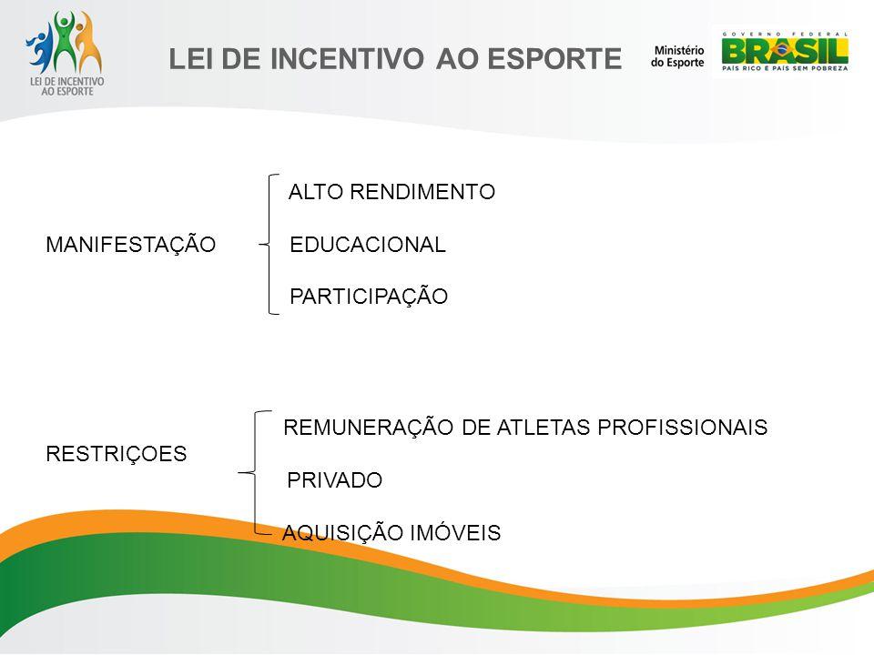 LEI DE INCENTIVO AO ESPORTE ALTO RENDIMENTO MANIFESTAÇÃO EDUCACIONAL PARTICIPAÇÃO REMUNERAÇÃO DE ATLETAS PROFISSIONAIS RESTRIÇOES PRIVADO AQUISIÇÃO IMÓVEIS