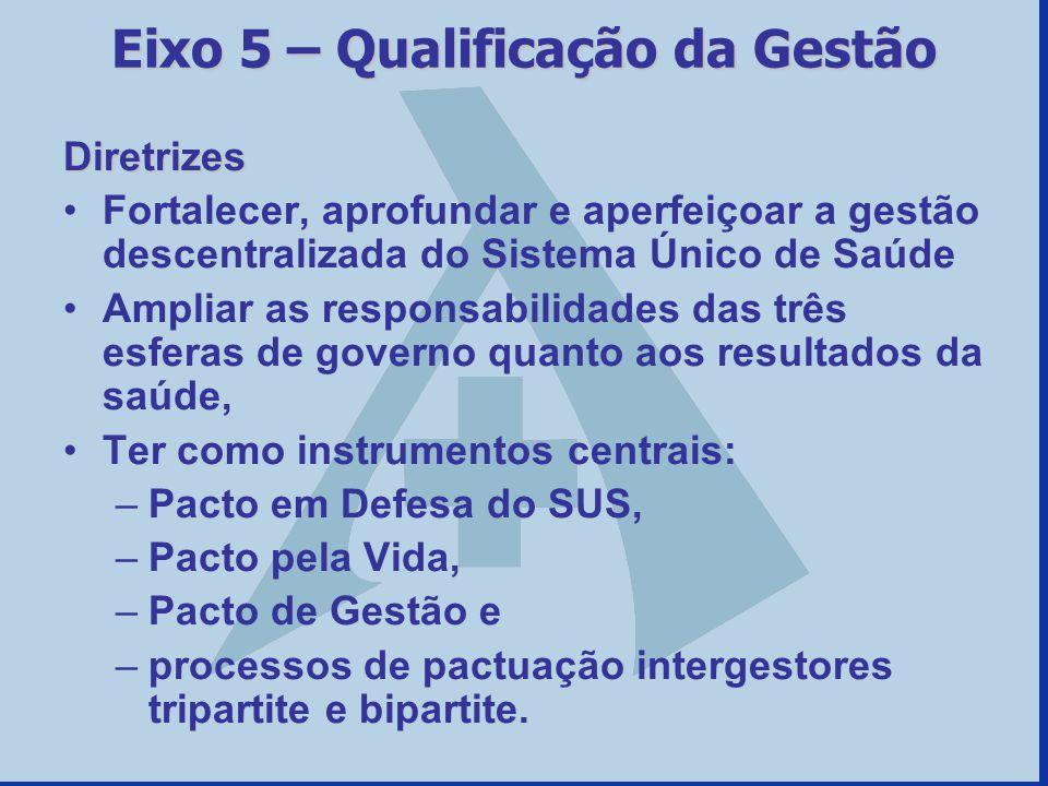 Eixo 5 – Qualificação da Gestão Diretrizes Fortalecer, aprofundar e aperfeiçoar a gestão descentralizada do Sistema Único de Saúde Ampliar as responsa