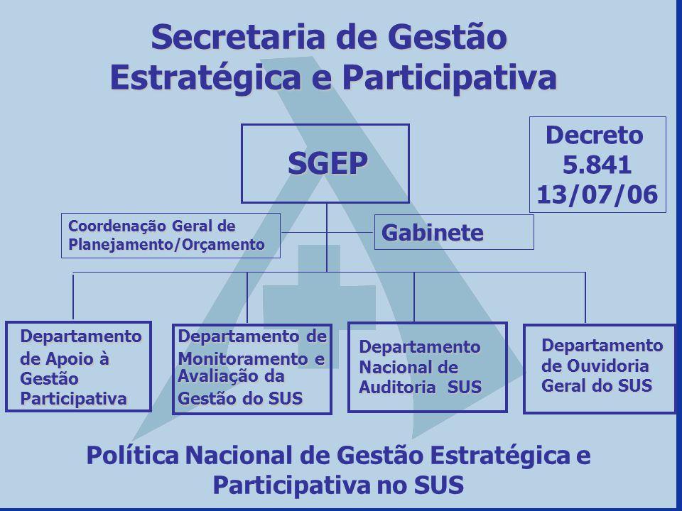 SGEP Departamento de Apoio à Gestão Participativa Departamento de Monitoramento e Avaliação da Gestão do SUS Gabinete Coordenação Geral de Planejament