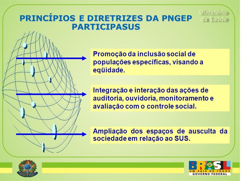 Promoção da inclusão social de populações específicas, visando a eqüidade. Integração e interação das ações de auditoria, ouvidoria, monitoramento e a