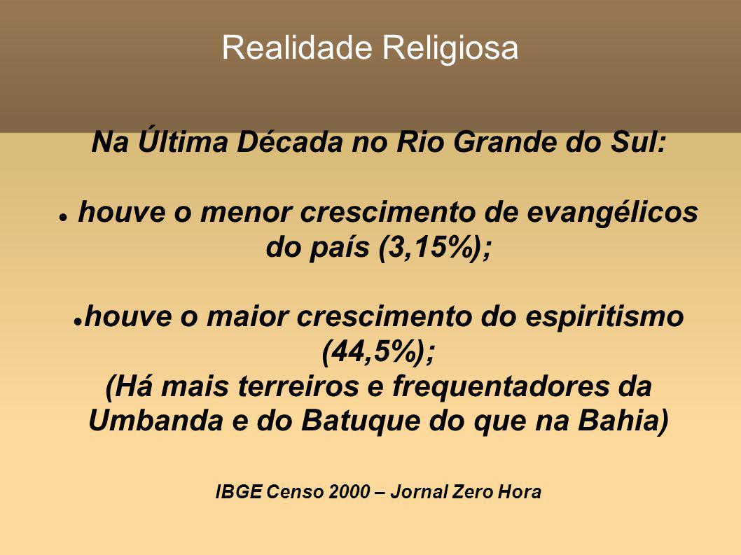 Realidade Religiosa Na Última Década no Rio Grande do Sul: houve o menor crescimento de evangélicos do país (3,15%); houve o maior crescimento do espiritismo (44,5%); (Há mais terreiros e frequentadores da Umbanda e do Batuque do que na Bahia) IBGE Censo 2000 – Jornal Zero Hora