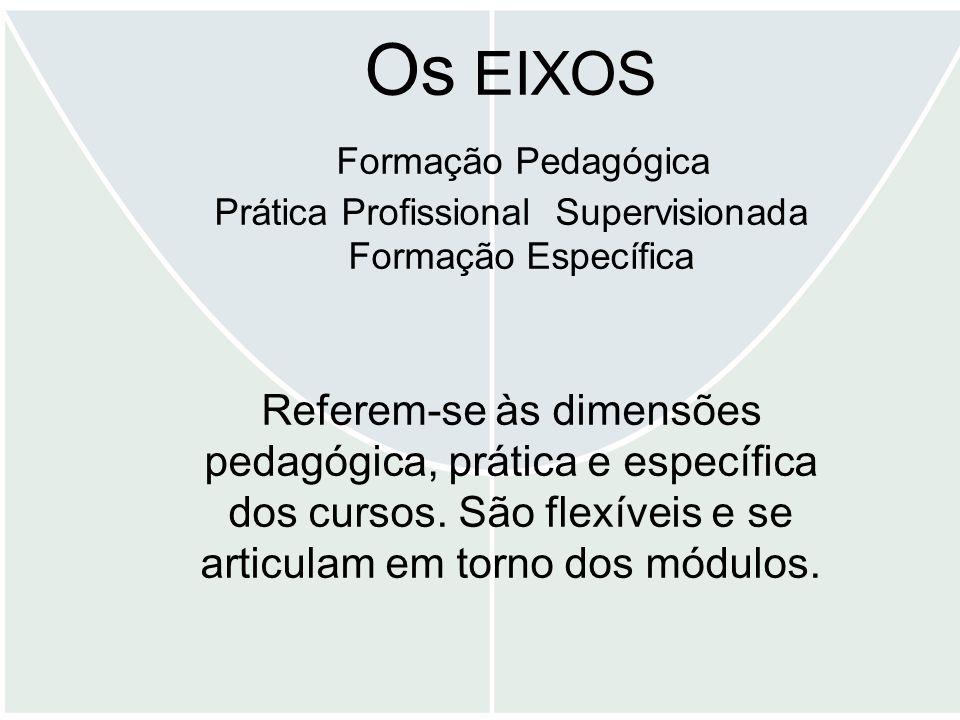 Os EIXOS Formação Pedagógica Prática Profissional Supervisionada Formação Específica Referem-se às dimensões pedagógica, prática e específica dos curs