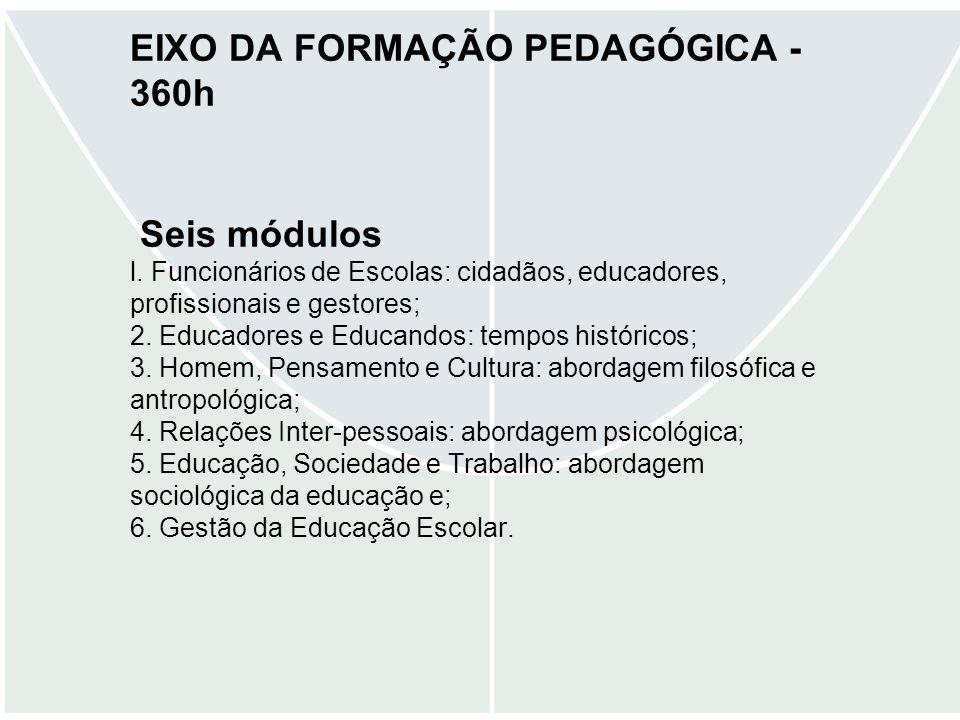 EIXO DA FORMAÇÃO PEDAGÓGICA - 360h Seis módulos l. Funcionários de Escolas: cidadãos, educadores, profissionais e gestores; 2. Educadores e Educandos: