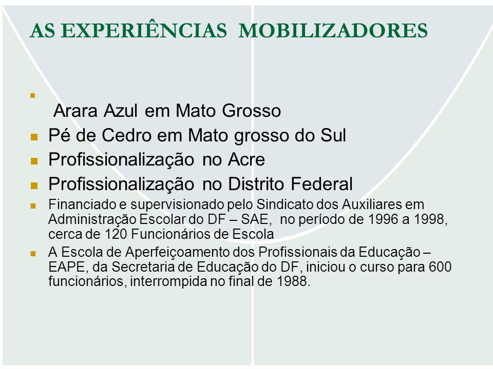 AS EXPERIÊNCIAS MOBILIZADORES Arara Azul em Mato Grosso Pé de Cedro em Mato grosso do Sul Profissionalização no Acre Profissionalização no Distrito Fe