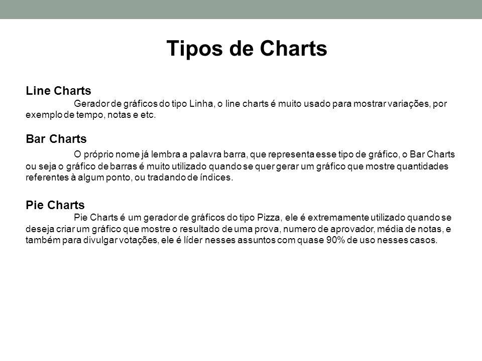 Tipos de Charts Line Charts Gerador de gráficos do tipo Linha, o line charts é muito usado para mostrar variações, por exemplo de tempo, notas e etc.