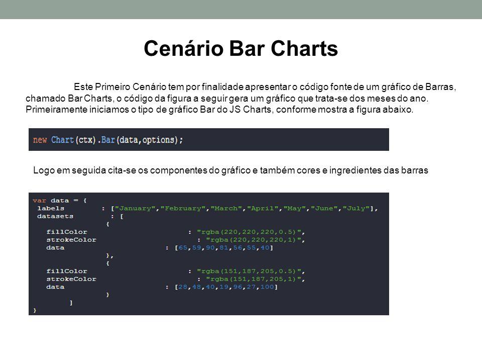 Cenário Bar Charts Este Primeiro Cenário tem por finalidade apresentar o código fonte de um gráfico de Barras, chamado Bar Charts, o código da figura a seguir gera um gráfico que trata-se dos meses do ano.