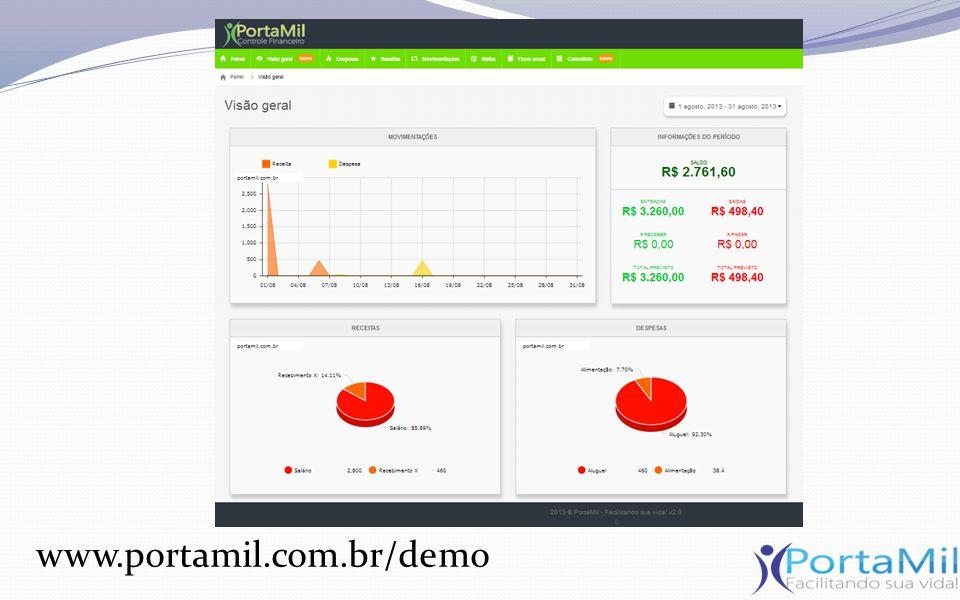 www.portamil.com.br/demo