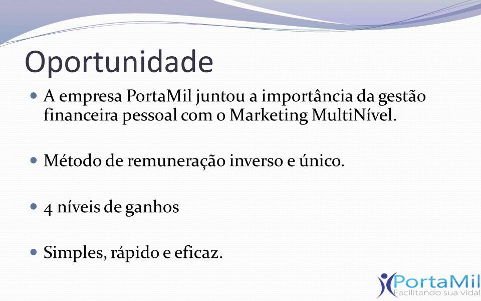 Oportunidade A empresa PortaMil juntou a importância da gestão financeira pessoal com o Marketing MultiNível. Método de remuneração inverso e único. 4
