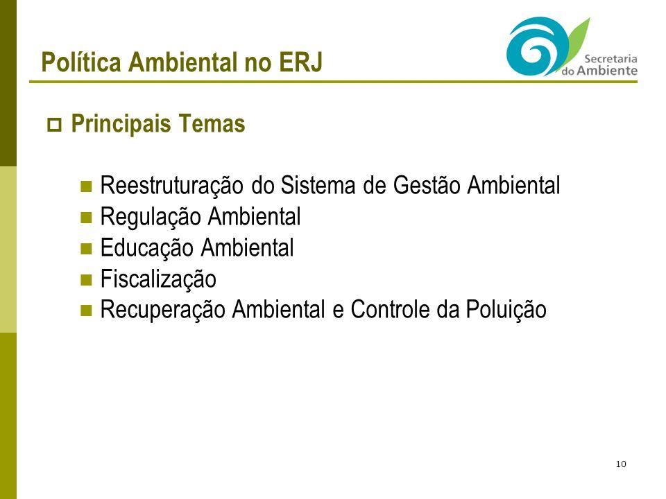 Política Ambiental no ERJ Principais Temas Reestruturação do Sistema de Gestão Ambiental Regulação Ambiental Educação Ambiental Fiscalização Recuperação Ambiental e Controle da Poluição 10