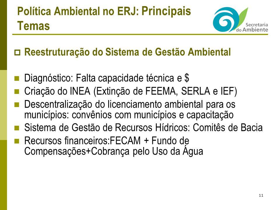 Política Ambiental no ERJ: Principais Temas Reestruturação do Sistema de Gestão Ambiental Diagnóstico: Falta capacidade técnica e $ Criação do INEA (Extinção de FEEMA, SERLA e IEF) Descentralização do licenciamento ambiental para os municípios: convênios com municípios e capacitação Sistema de Gestão de Recursos Hídricos: Comitês de Bacia Recursos financeiros:FECAM + Fundo de Compensações+Cobrança pelo Uso da Água 11