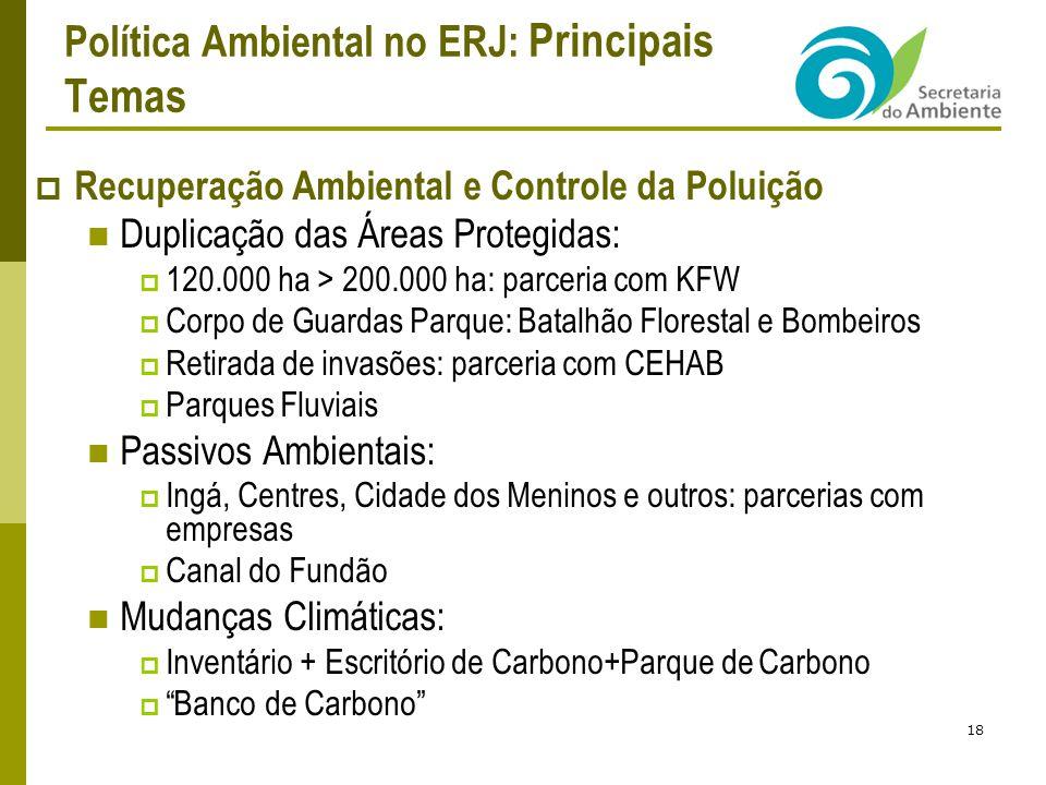 Política Ambiental no ERJ: Principais Temas Recuperação Ambiental e Controle da Poluição Duplicação das Áreas Protegidas: 120.000 ha > 200.000 ha: parceria com KFW Corpo de Guardas Parque: Batalhão Florestal e Bombeiros Retirada de invasões: parceria com CEHAB Parques Fluviais Passivos Ambientais: Ingá, Centres, Cidade dos Meninos e outros: parcerias com empresas Canal do Fundão Mudanças Climáticas: Inventário + Escritório de Carbono+Parque de Carbono Banco de Carbono 18