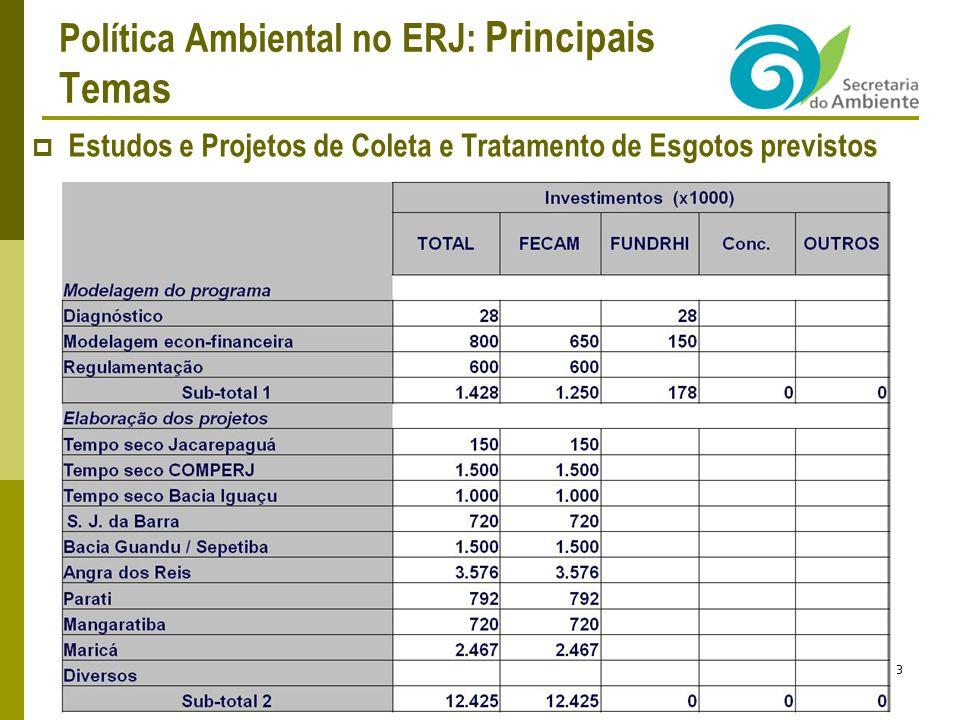 Política Ambiental no ERJ: Principais Temas Estudos e Projetos de Coleta e Tratamento de Esgotos previstos 23