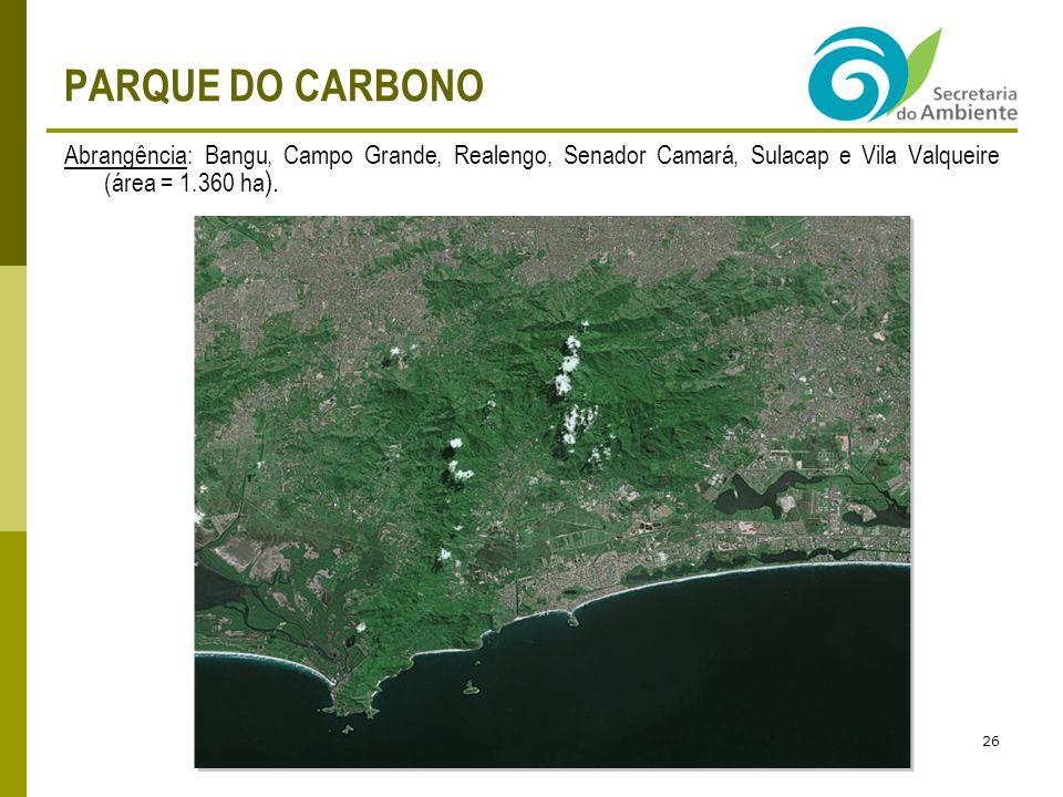 PARQUE DO CARBONO Abrangência: Bangu, Campo Grande, Realengo, Senador Camará, Sulacap e Vila Valqueire (área = 1.360 ha ).