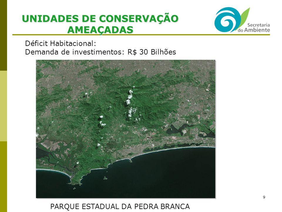 Parque Nacional de Tijuca 9 UNIDADES DE CONSERVAÇÃO AMEAÇADAS Déficit Habitacional: Demanda de investimentos: R$ 30 Bilhões PARQUE ESTADUAL DA PEDRA BRANCA