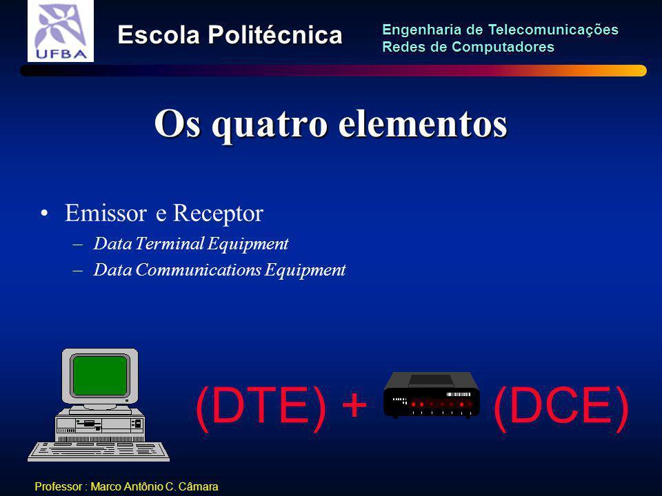 Engenharia de Telecomunicações Redes de Computadores Professor : Marco Antônio C.