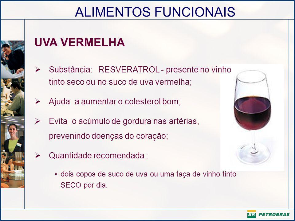 ALIMENTOS FUNCIONAIS UVA VERMELHA Substância: RESVERATROL - presente no vinho tinto seco ou no suco de uva vermelha; Ajuda a aumentar o colesterol bom