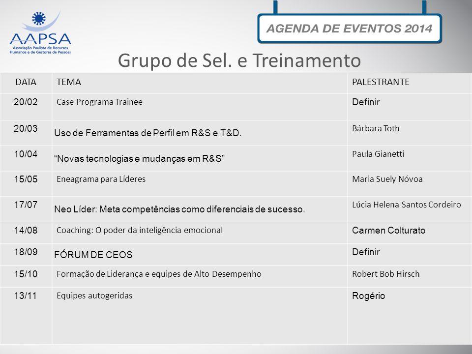DATATEMAPALESTRANTE 20/02 Case Programa Trainee Definir 20/03 Uso de Ferramentas de Perfil em R&S e T&D. Bárbara Toth 10/04 Novas tecnologias e mudanç