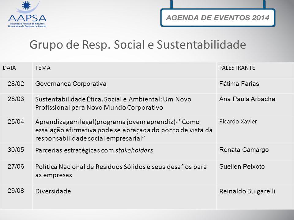 Grupo de Resp. Social e Sustentabilidade DATATEMAPALESTRANTE 28/02Governança CorporativaFátima Farias 28/03 Sustentabilidade Ética, Social e Ambiental