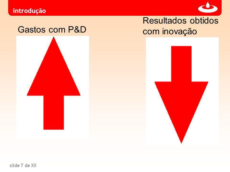 slide 7 de XX Resultados obtidos com inovação Gastos com P&D introdução