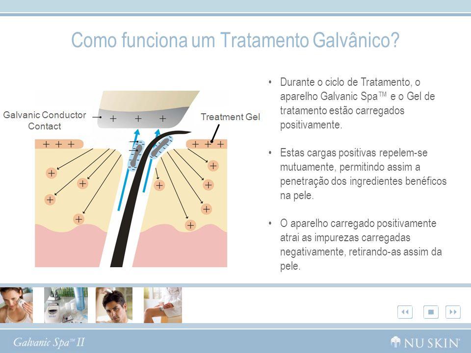 Durante o ciclo de Tratamento, o aparelho Galvanic Spa e o Gel de tratamento estão carregados positivamente. Estas cargas positivas repelem-se mutuame