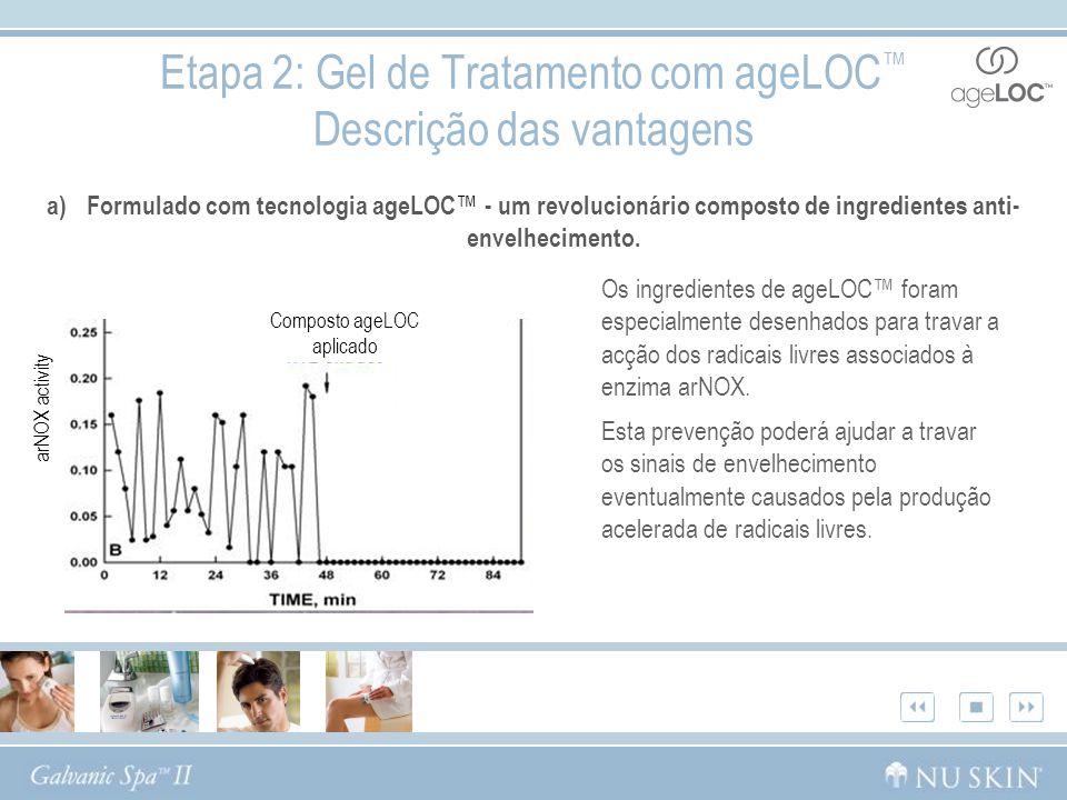 Etapa 2: Gel de Tratamento com ageLOC Descrição das vantagens Os ingredientes de ageLOC foram especialmente desenhados para travar a acção dos radicai