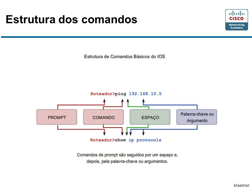 kraemer Estrutura dos comandos