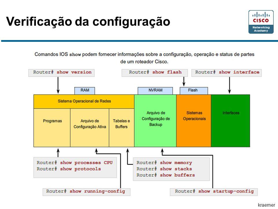 kraemer Verificação da configuração