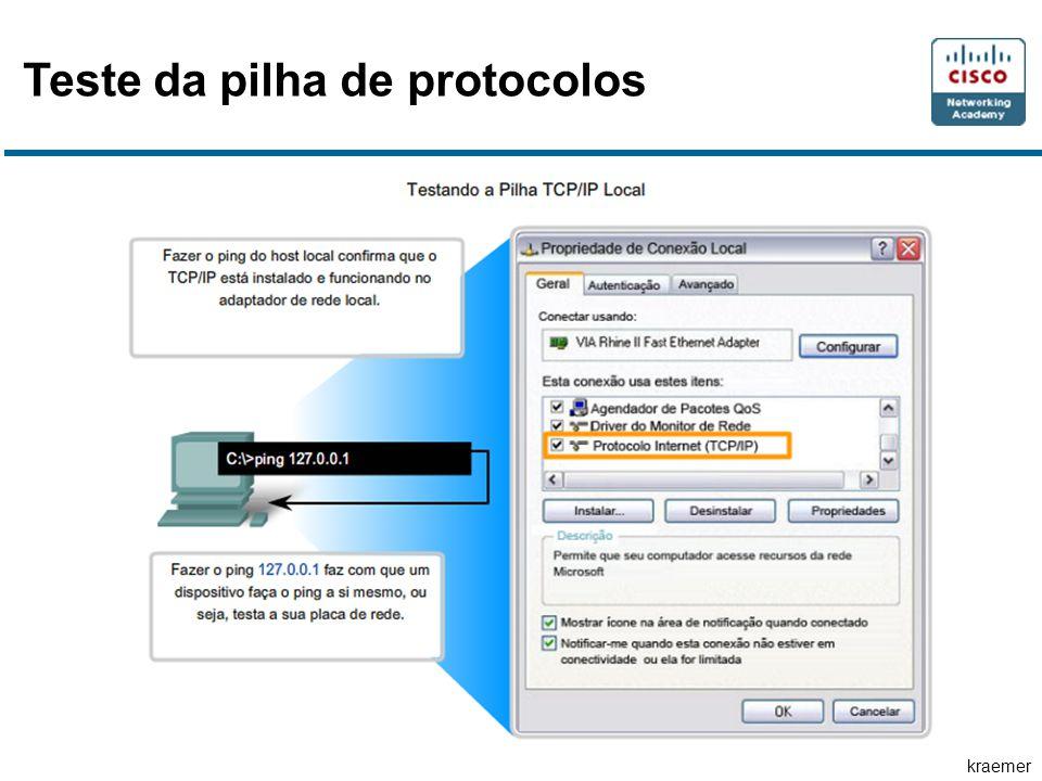 kraemer Teste da pilha de protocolos