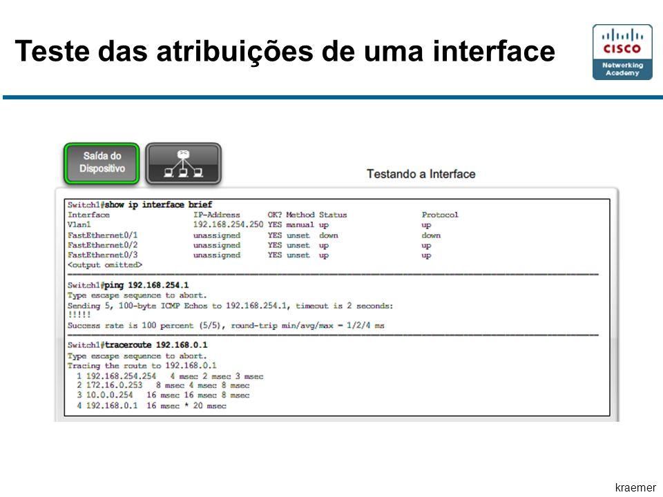 kraemer Teste das atribuições de uma interface