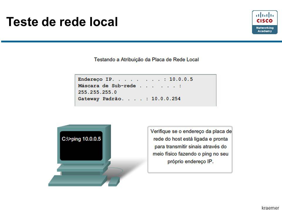 kraemer Teste de rede local
