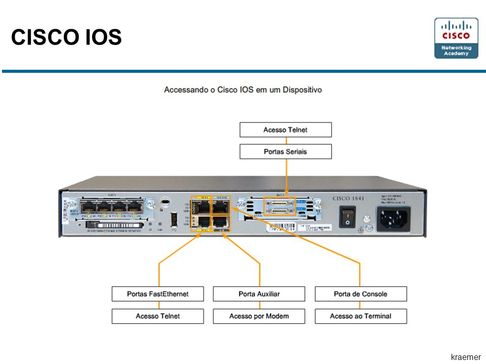 kraemer CISCO IOS