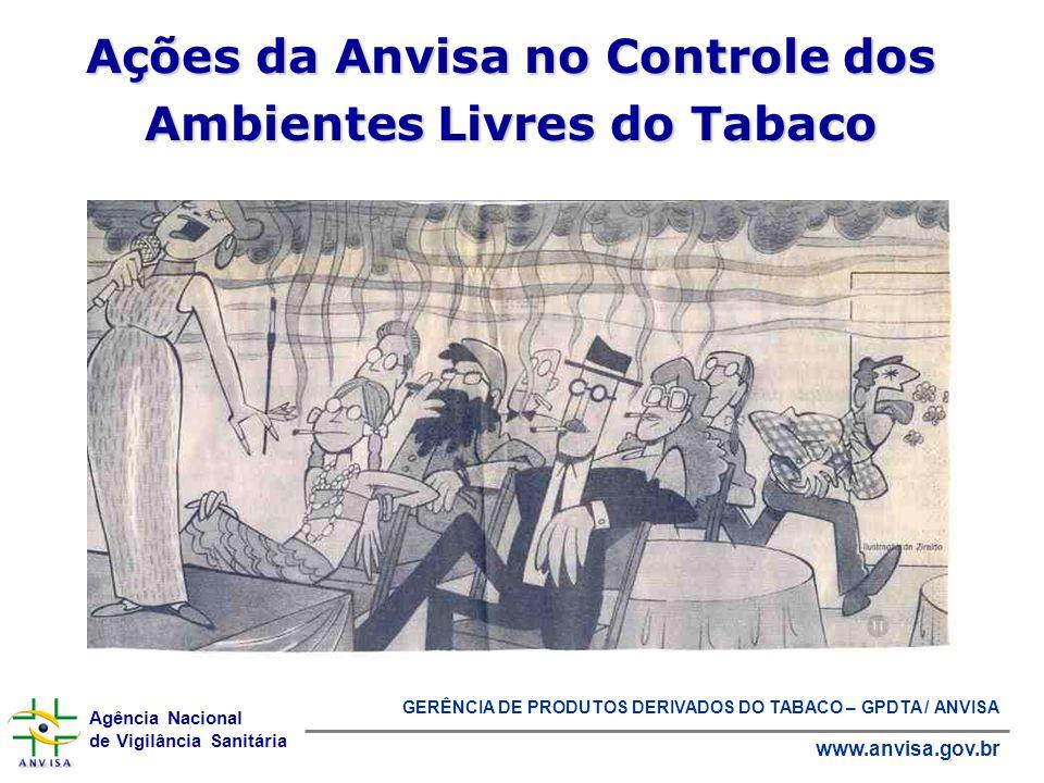 Agência Nacional de Vigilância Sanitária www.anvisa.gov.br Ações da Anvisa no Controle dos Ambientes Livres do Tabaco GERÊNCIA DE PRODUTOS DERIVADOS D