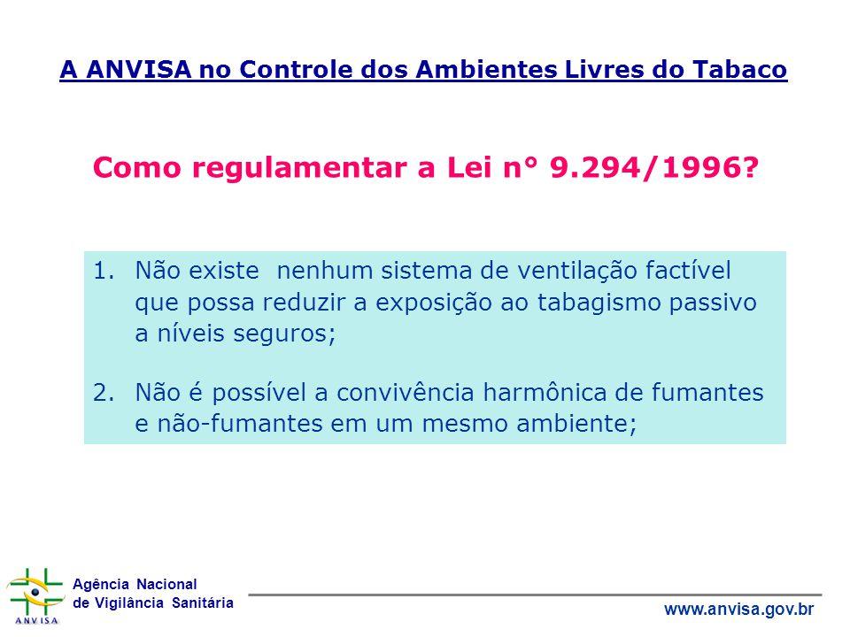 Agência Nacional de Vigilância Sanitária www.anvisa.gov.br A ANVISA no Controle dos Ambientes Livres do Tabaco 1. 1.Não existe nenhum sistema de venti